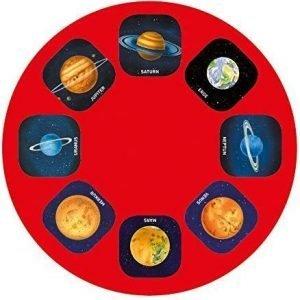 MOSES diapositivas planetas